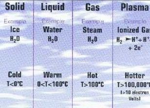 Hammack plasma
