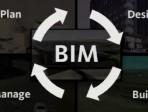BIM - Xoing