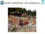 Critical Zone - Banwart