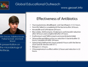 Microbiology of Anthrax
