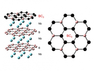 Electronic Properties of BC3 Atomic Sheet and Ribbon Structures