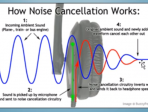 Active Noise Control - Seb Tam - Kings Canterbury