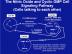 Discovery of Nitric Oxide - Lindau-Nobel - Ferid Murad - Medicine 2014