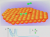 From Atoms - L-N - Ertl - Chem 2009