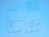 From Disorder to Order - Lindau-Nobel - Gerhard Ertl - Chemistry 2010