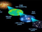 Mapping the Universe and Its History - Lindau-Nobel - George Smoot - Physics 2010
