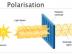 Polarisation - Charlotte Ward - Kings Canterbury