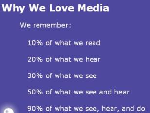 The digital media - Steve Mack - UPV