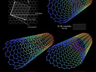 nanotech overview